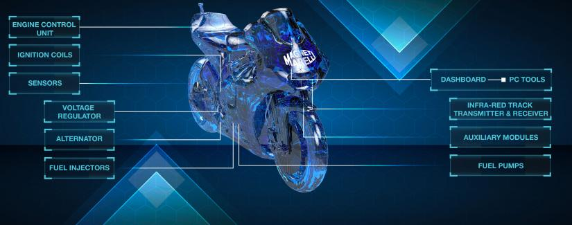Motorsport   Magneti Marelli